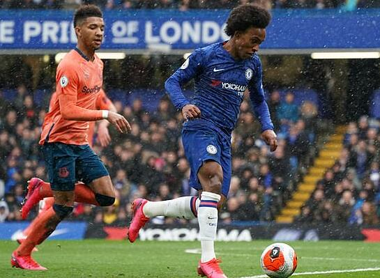Barcelona renuncia a Willian